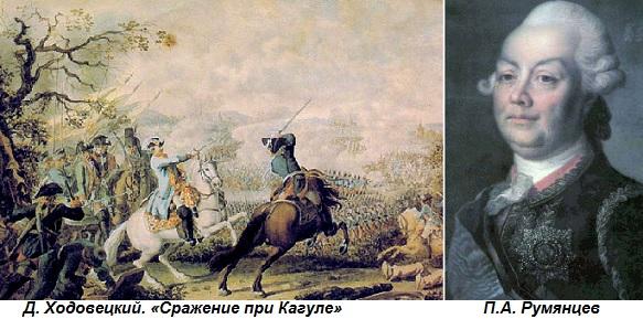 Этот день в истории: 1 августа 1770 года состоялась битва при ...