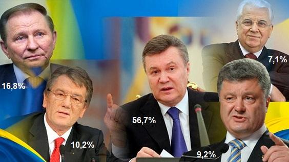Украинские телезрители назвали Януковича лучшим президентом страны