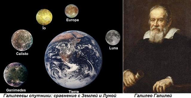 Картинки по запросу 1610 -Галилео Галилей открыл спутники Юпитера.